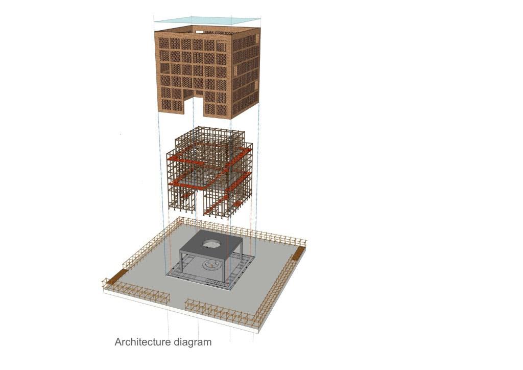 terra_cotta_studio_-_arch_diagram