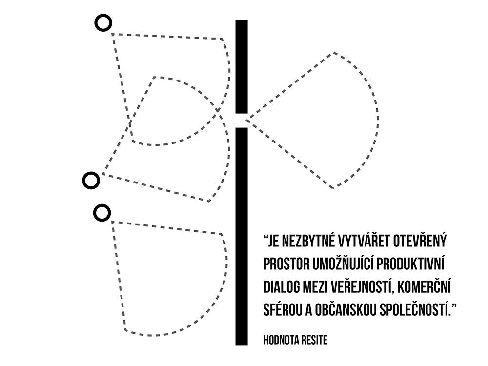 Vítězný návrh Superstudio Contest 2017, autoři Barbora Juríčková a Oliver Kažimír, FA VUT Brno